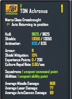 marza Dreadnought